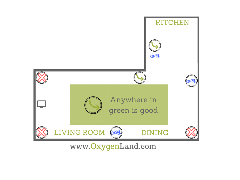 air purifier location scheme